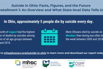 Suicide study