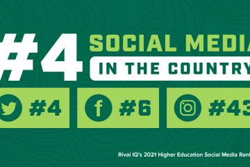 """Graphic that reads: """"#4 Social Media in the Country"""" at the top with three boxes at the bottom that include the Twitter logo at #4, the Facebook logo at #6, and the Instagram logo at #43"""